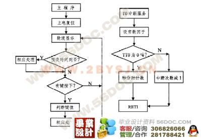 电路主要元件介绍16