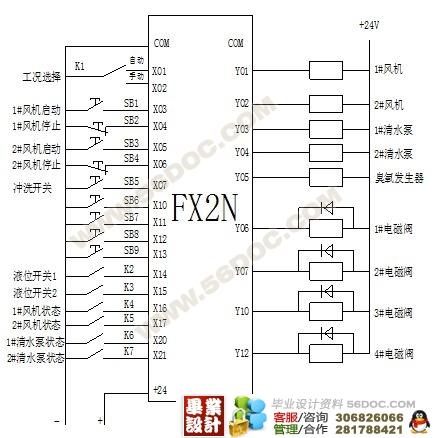 水处理电气控制系统的设计(三菱fx2n系列plc)