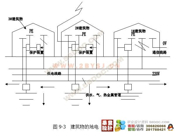 电气技术-高层建筑防雷设计_毕业设计论文网; 电气技术-高层建筑防雷
