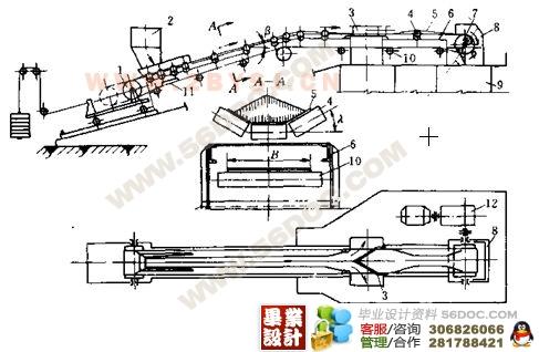 dtⅡ型固定式带式输送机的设计(传动装置)