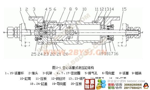 t6113电气控制系统的设计 核心提示: 如有需要请联系 qq:306826066