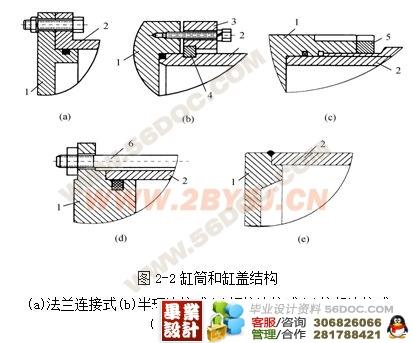 液压缸(液压传动)的设计图片