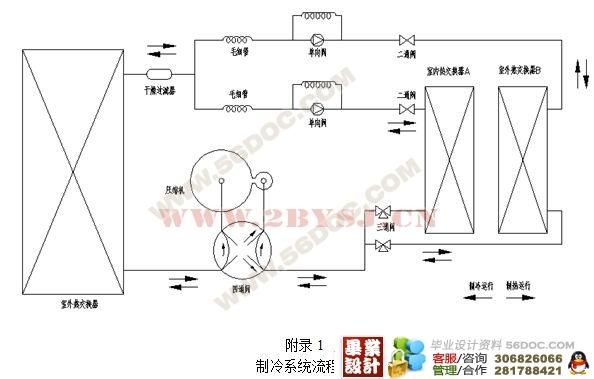 一拖二热泵型空调器(制冷专业)