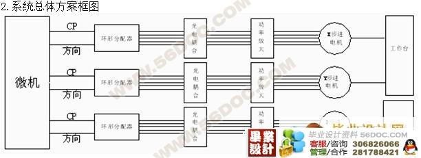 铣床电机接线原理图