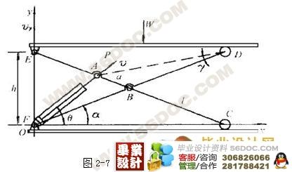 双铰接剪叉式液压升降台的设计(汽车举升机)
