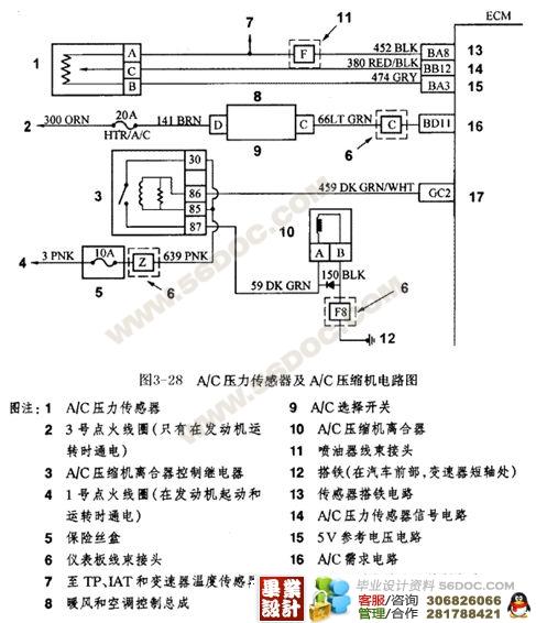 汽车维修与保养论文_别克汽车空调维修技术研究_毕业设计论文网